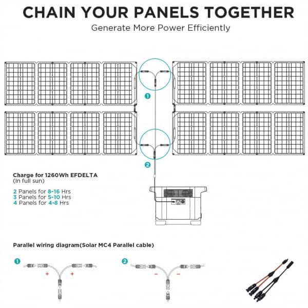 instructie panelen koppelen